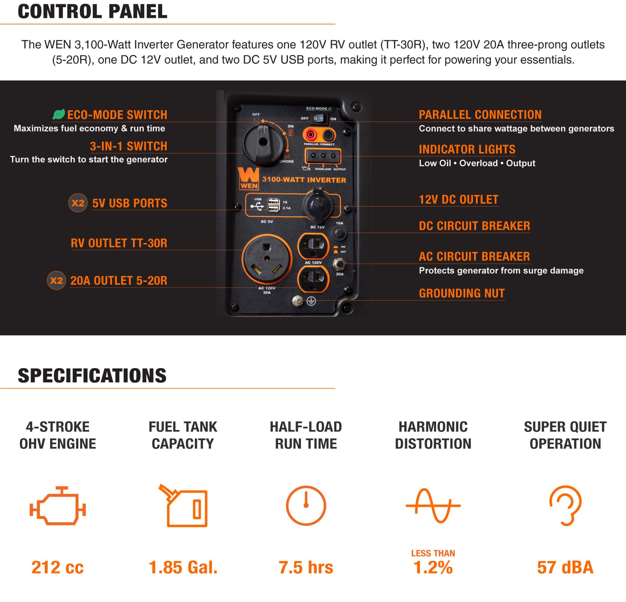 WEN Super Quiet 3100-Watt RV-Ready Portable Inverter