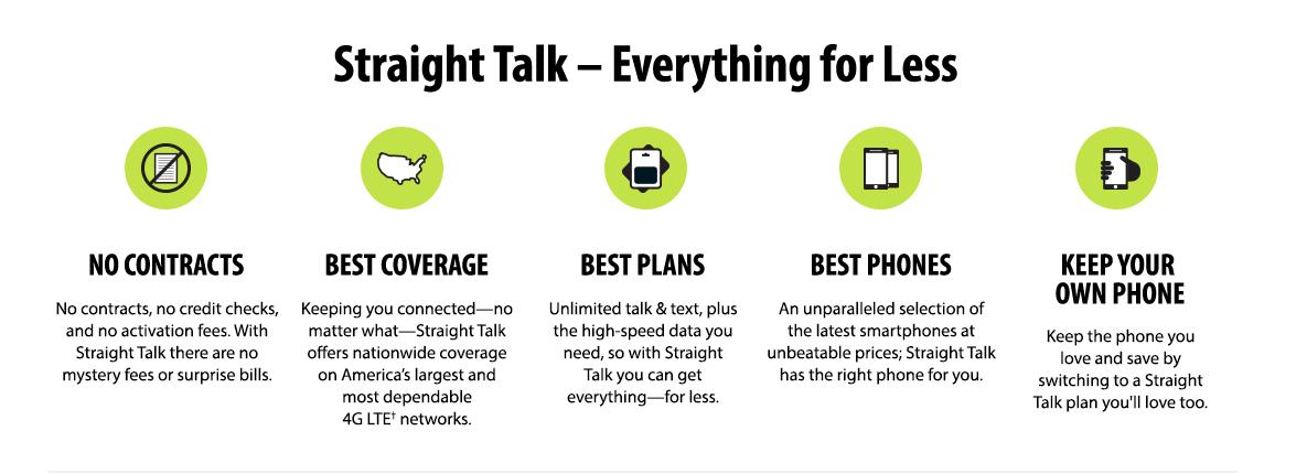 Straight Talk Prepaid Apple iPhone 6 32GB, Space Gray