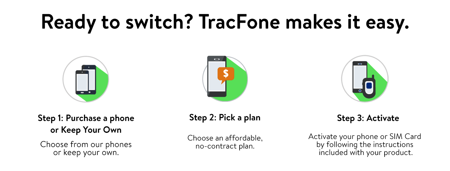 TracFone $99 99 Basic Phone 1 Year and 400 Minutes Plan (Email Delivery)